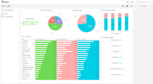 CEO Skill Popularity, B2B Marketing Strategies